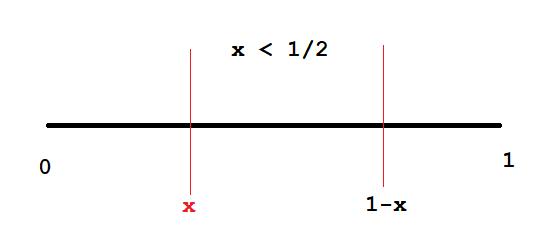 Number line - Inverse Uniform Distribution